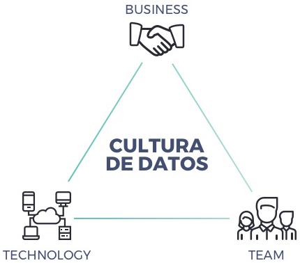 CULTURA DATOS_ret