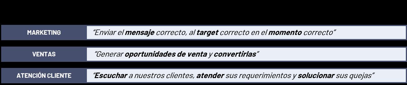 CRM_Processes