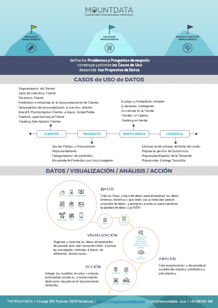 data-use-cases